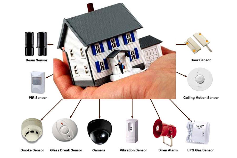 Alarm Sistemi Nedir Nerede ve Nasıl kullanılır?